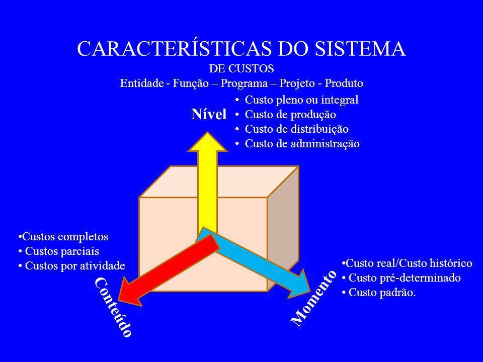 CARACTERÍSTICAS DO SISTEMA DE CUSTOS Entidade - Função – Programa – Projeto - Produto