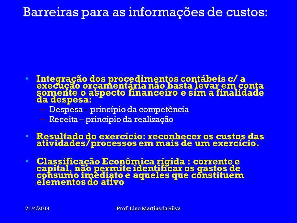 Barreiras para as informações de custos: