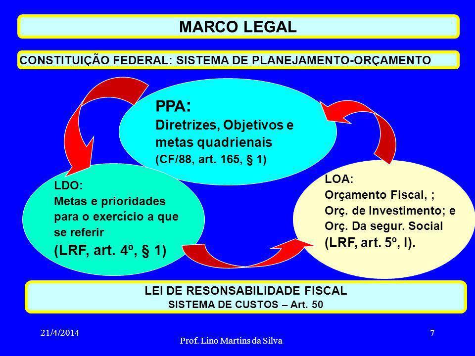 LEI DE RESONSABILIDADE FISCAL