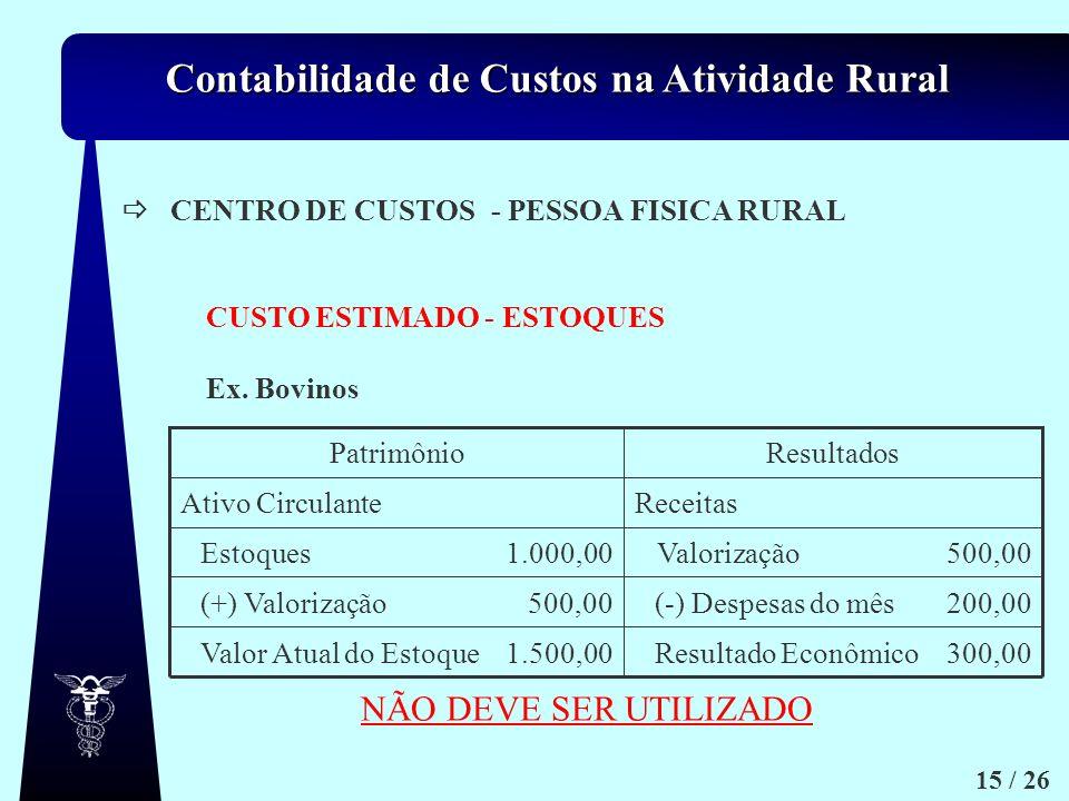 NÃO DEVE SER UTILIZADO  CENTRO DE CUSTOS - PESSOA FISICA RURAL