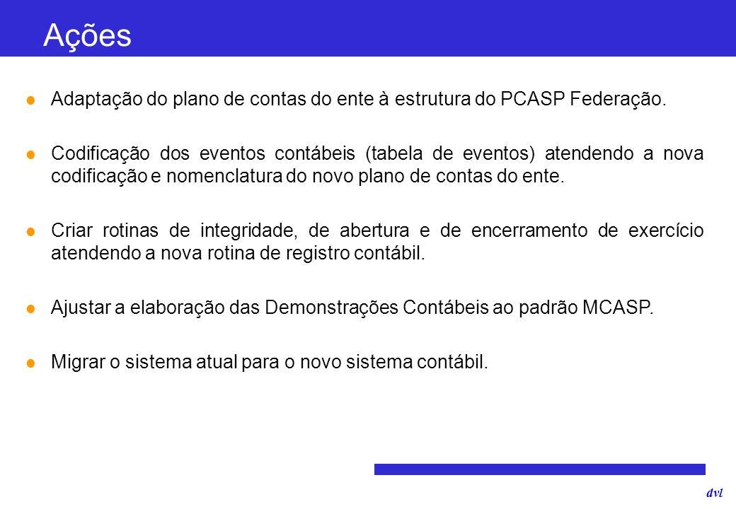 Ações Adaptação do plano de contas do ente à estrutura do PCASP Federação.