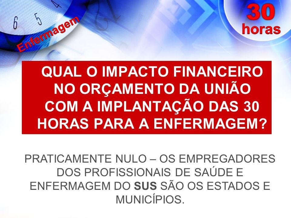 QUAL O IMPACTO FINANCEIRO NO ORÇAMENTO DA UNIÃO COM A IMPLANTAÇÃO DAS 30 HORAS PARA A ENFERMAGEM