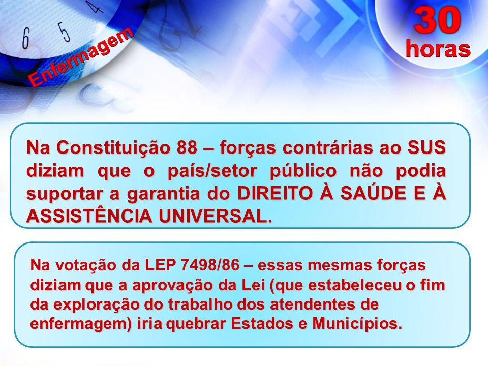Na Constituição 88 – forças contrárias ao SUS diziam que o país/setor público não podia suportar a garantia do DIREITO À SAÚDE E À ASSISTÊNCIA UNIVERSAL.