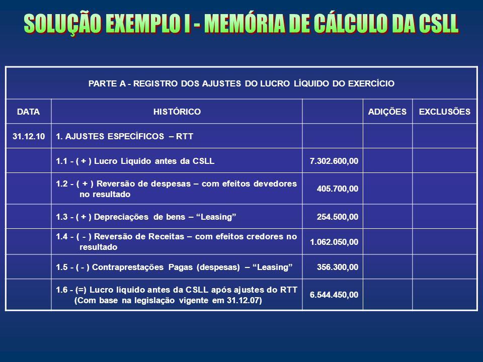PARTE A - REGISTRO DOS AJUSTES DO LUCRO LÍQUIDO DO EXERCÍCIO