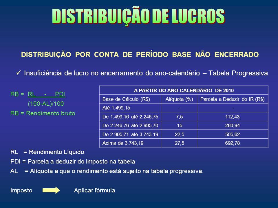 DISTRIBUIÇÃO POR CONTA DE PERÍODO BASE NÃO ENCERRADO