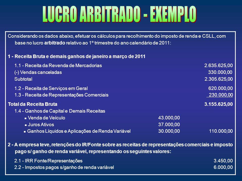 LUCRO ARBITRADO - EXEMPLO