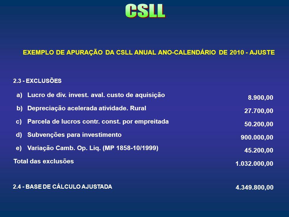 EXEMPLO DE APURAÇÃO DA CSLL ANUAL ANO-CALENDÁRIO DE 2010 - AJUSTE