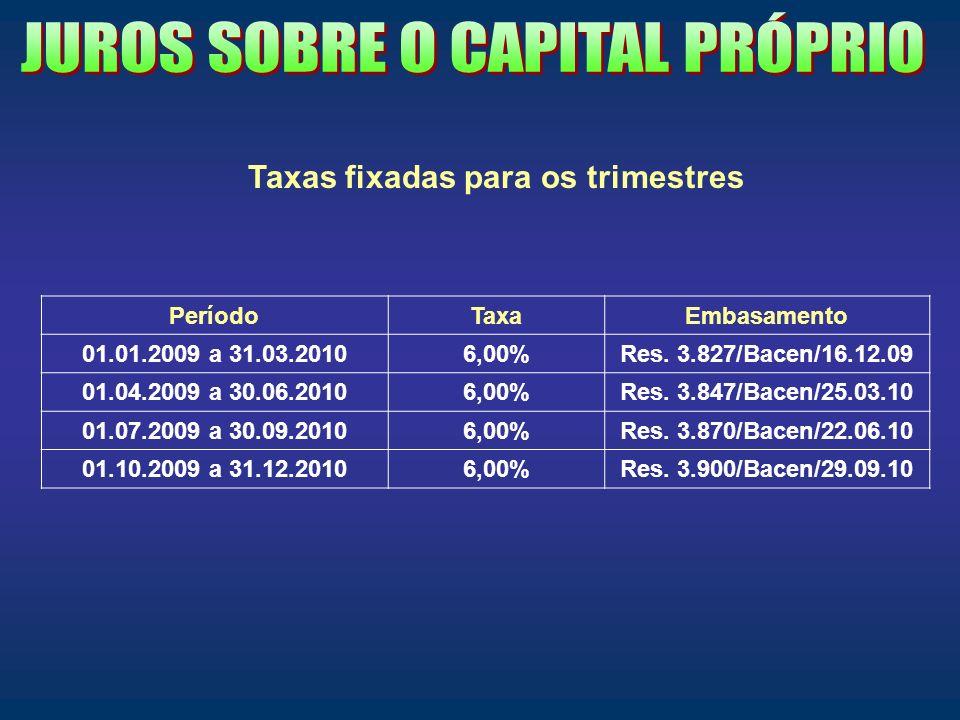 Taxas fixadas para os trimestres
