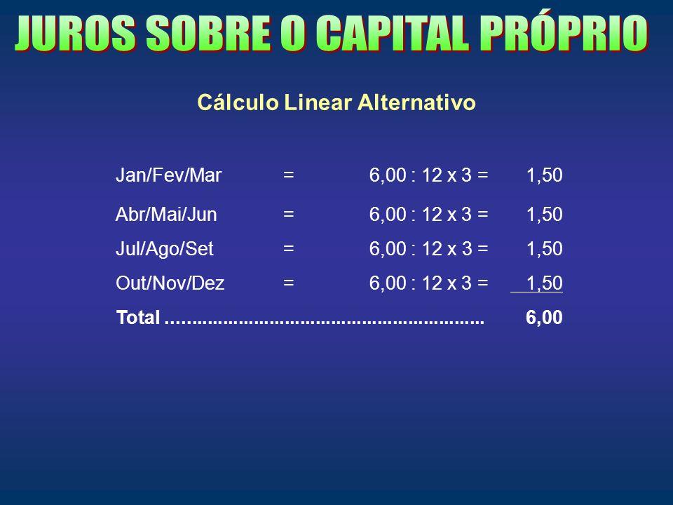 Cálculo Linear Alternativo