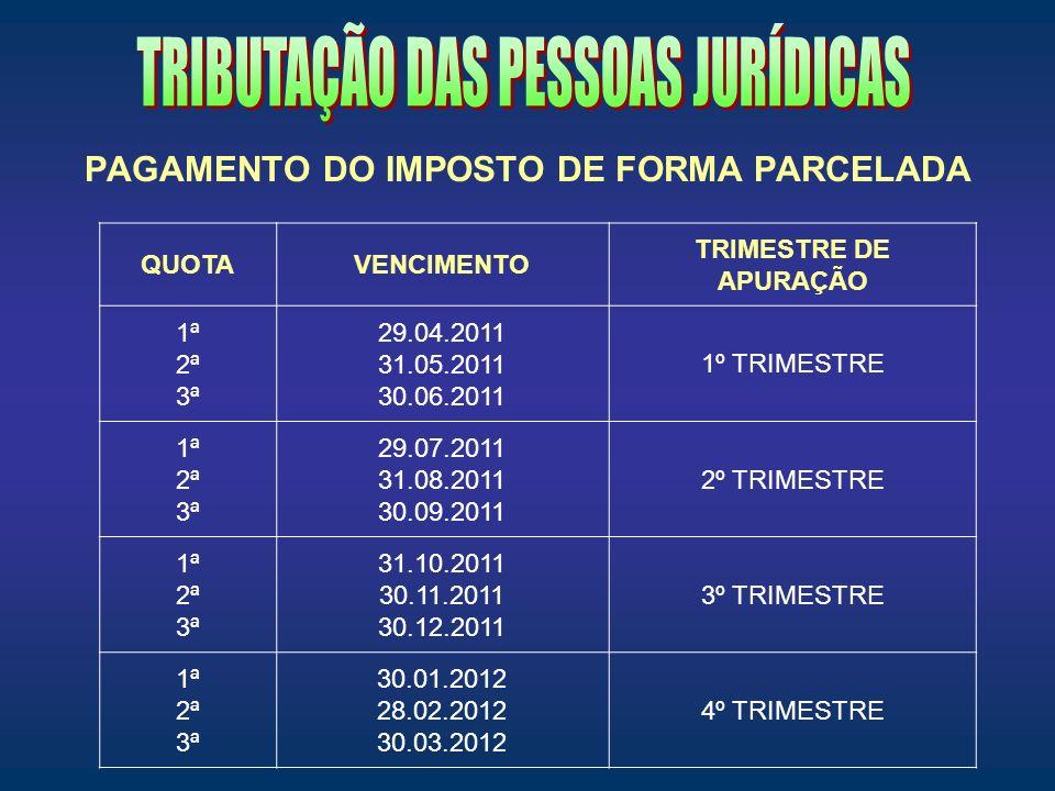 PAGAMENTO DO IMPOSTO DE FORMA PARCELADA