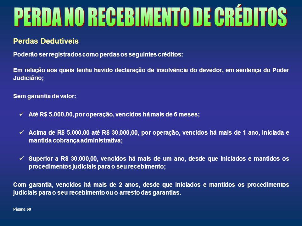 PERDA NO RECEBIMENTO DE CRÉDITOS