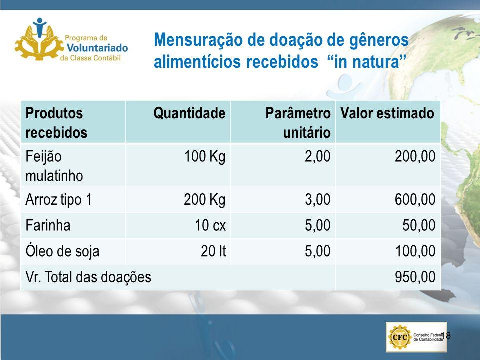 Mensuração de doação de gêneros alimentícios recebidos in natura