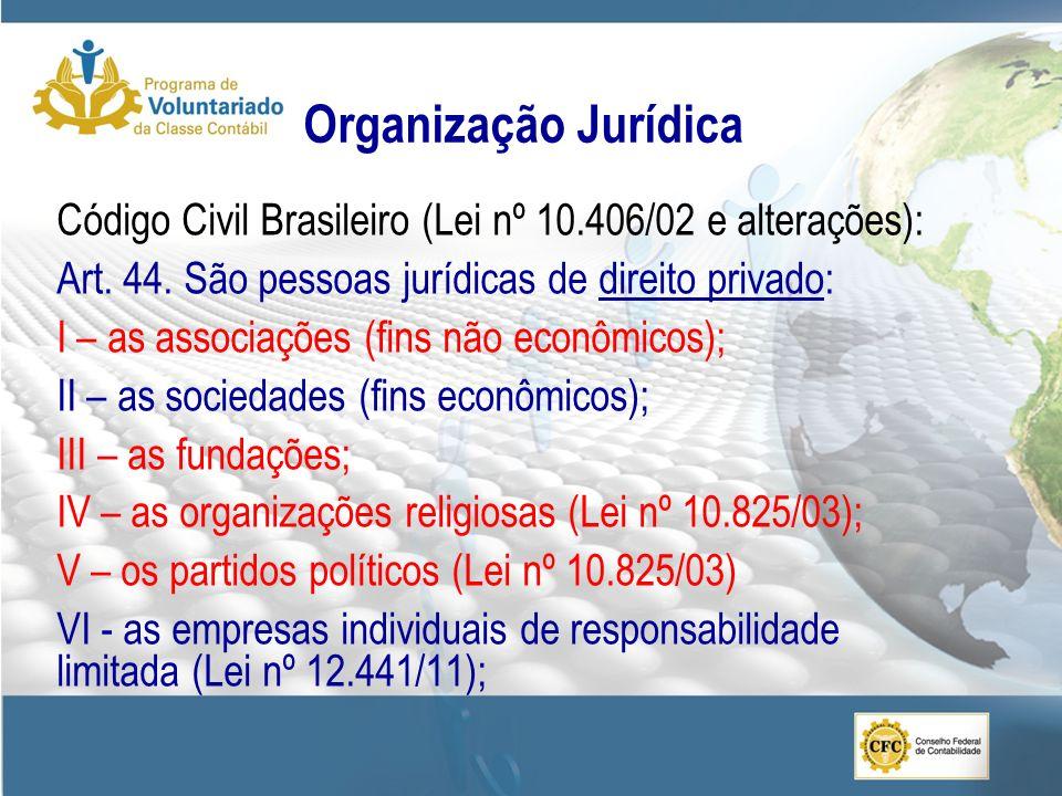 Organização Jurídica