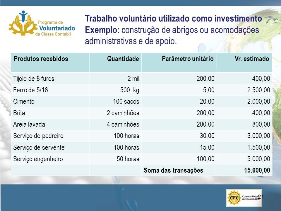 Trabalho voluntário utilizado como investimento