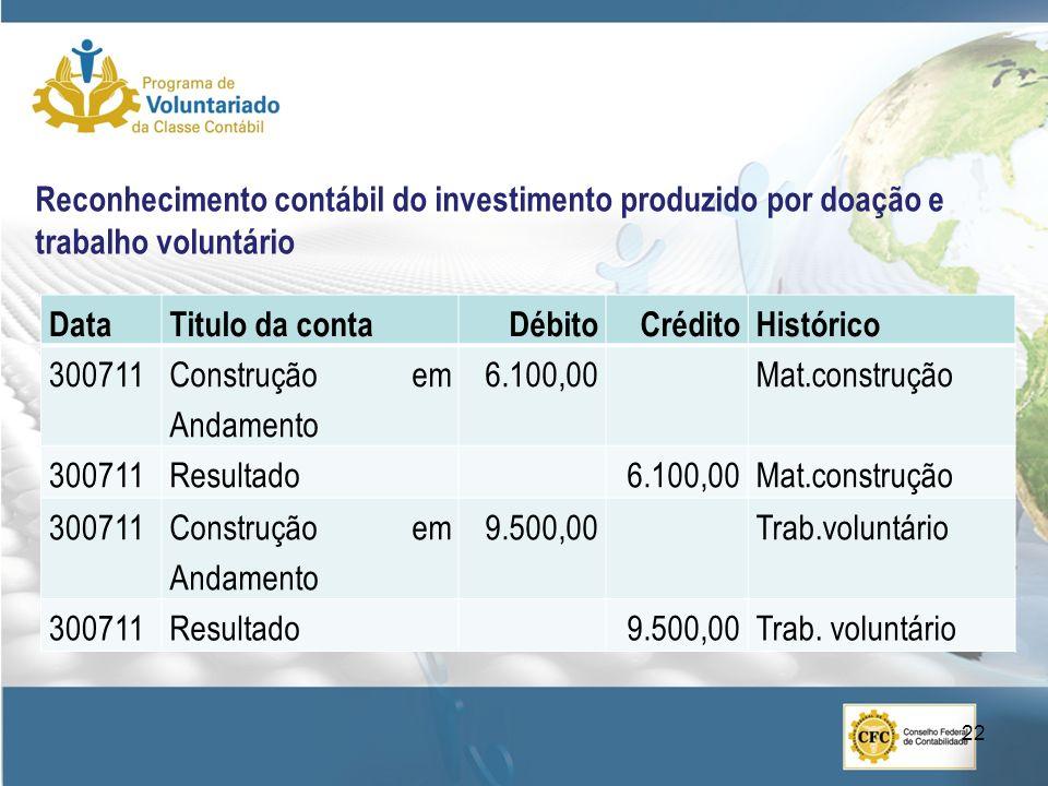 Reconhecimento contábil do investimento produzido por doação e trabalho voluntário