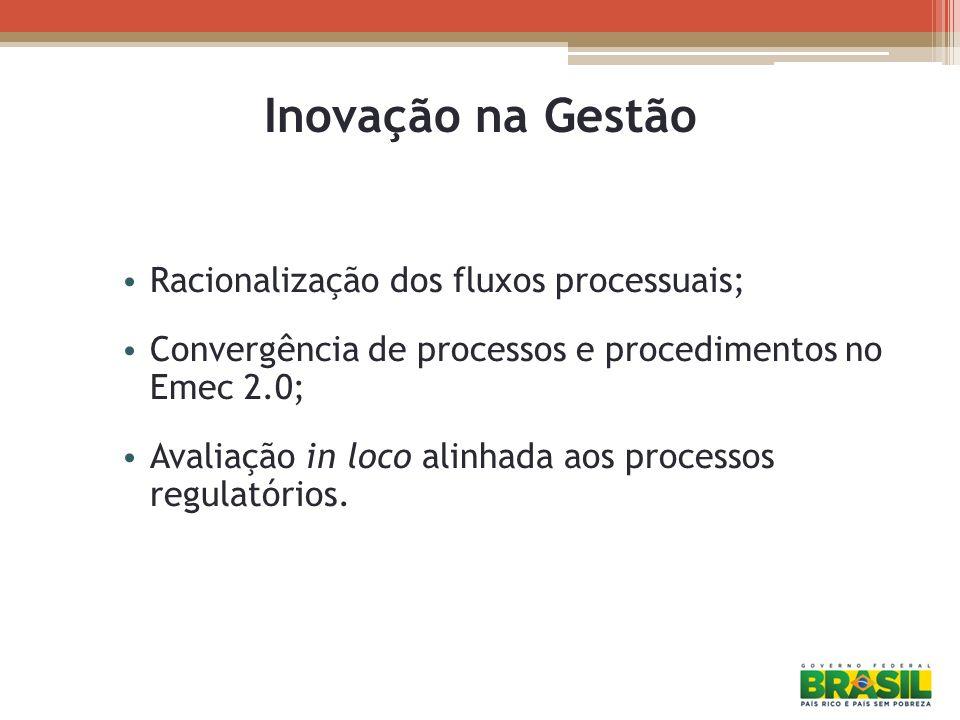 Inovação na Gestão Racionalização dos fluxos processuais;