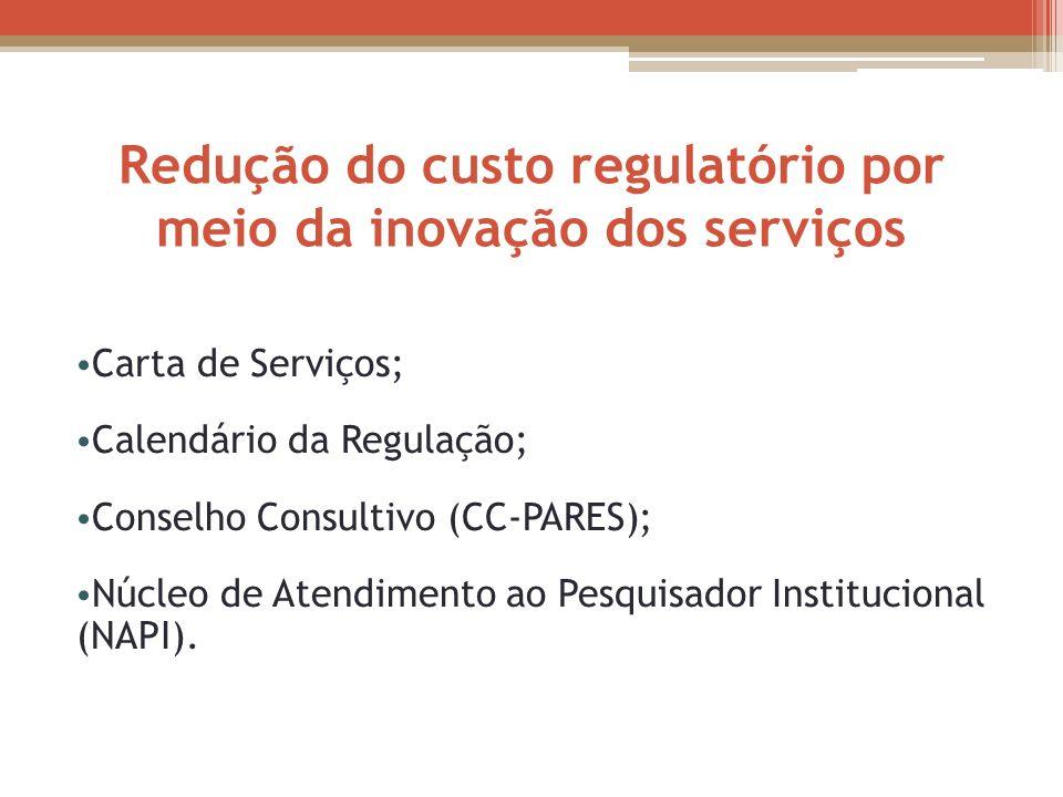 Redução do custo regulatório por meio da inovação dos serviços