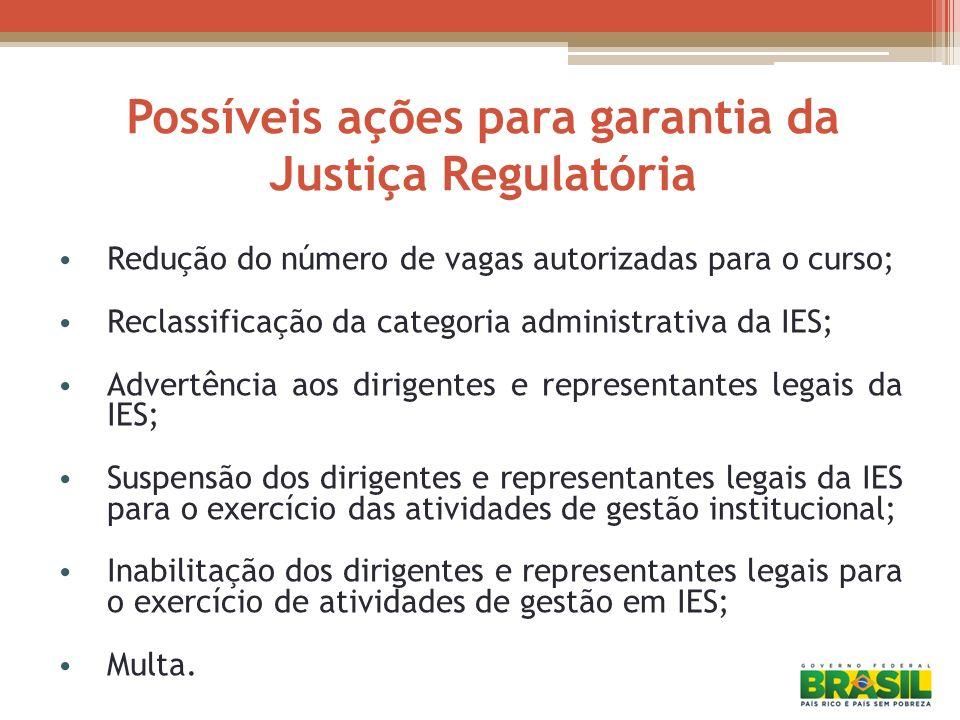 Possíveis ações para garantia da Justiça Regulatória