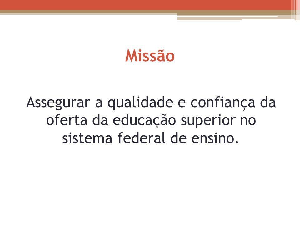 MissãoAssegurar a qualidade e confiança da oferta da educação superior no sistema federal de ensino.