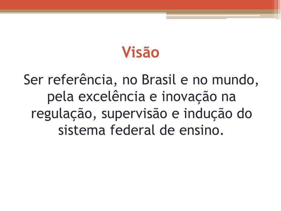 VisãoSer referência, no Brasil e no mundo, pela excelência e inovação na regulação, supervisão e indução do sistema federal de ensino.