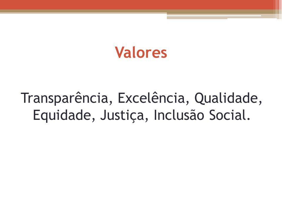 Valores Transparência, Excelência, Qualidade, Equidade, Justiça, Inclusão Social.