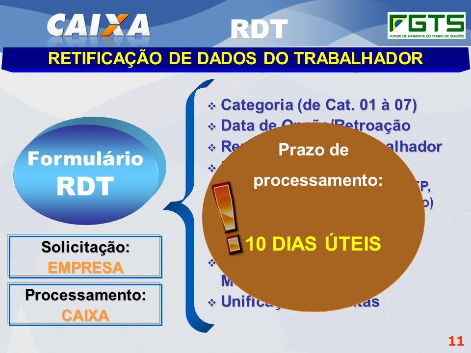 RETIFICAÇÃO DE DADOS DO TRABALHADOR Prazo de processamento: