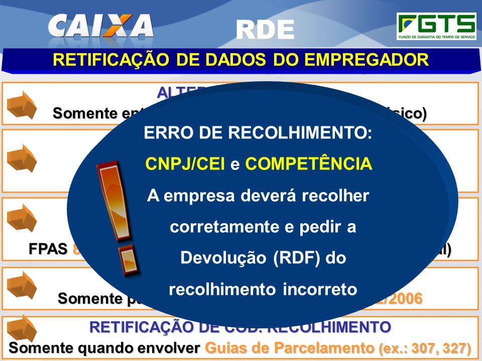 RDE RETIFICAÇÃO DE DADOS DO EMPREGADOR ERRO DE RECOLHIMENTO: