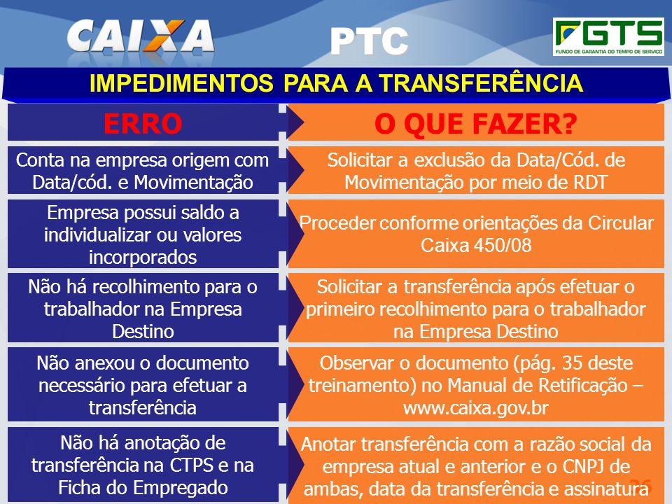 IMPEDIMENTOS PARA A TRANSFERÊNCIA RSN – ADMINISTRAR FGTS CUIABÁ/MT