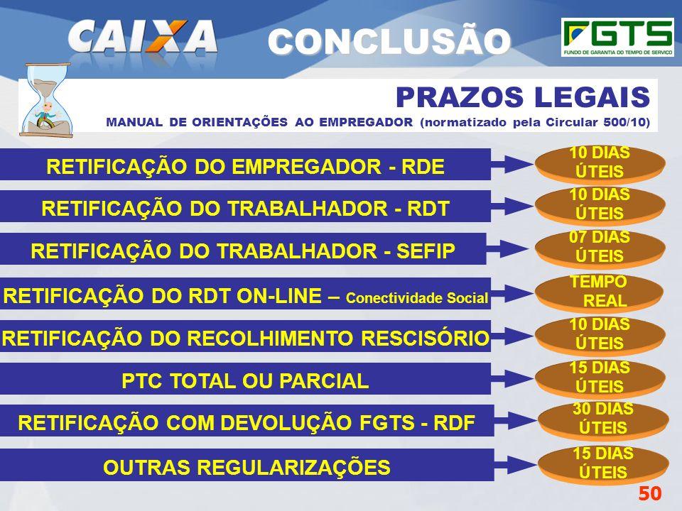 CONCLUSÃO PRAZOS LEGAIS RETIFICAÇÃO DO EMPREGADOR - RDE