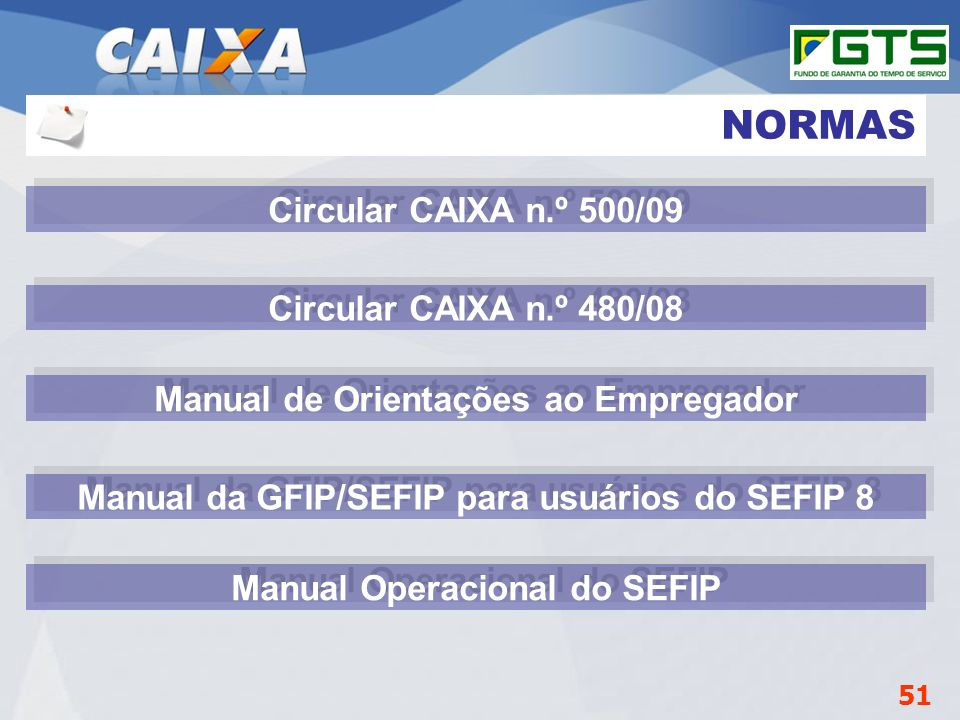 NORMAS Circular CAIXA n.º 500/09 Circular CAIXA n.º 480/08