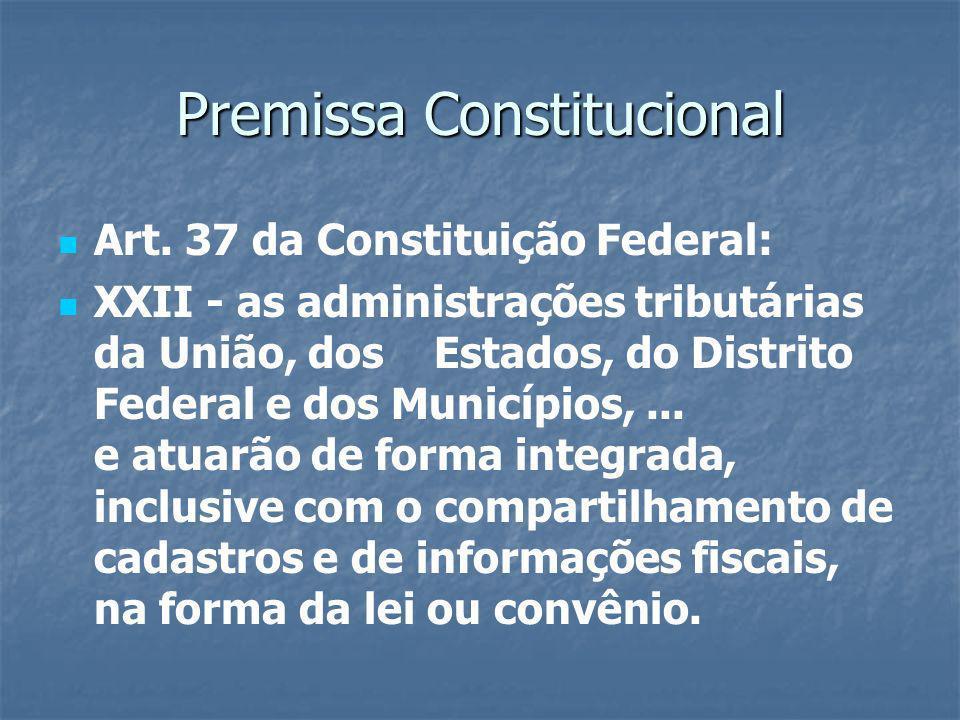 Premissa Constitucional