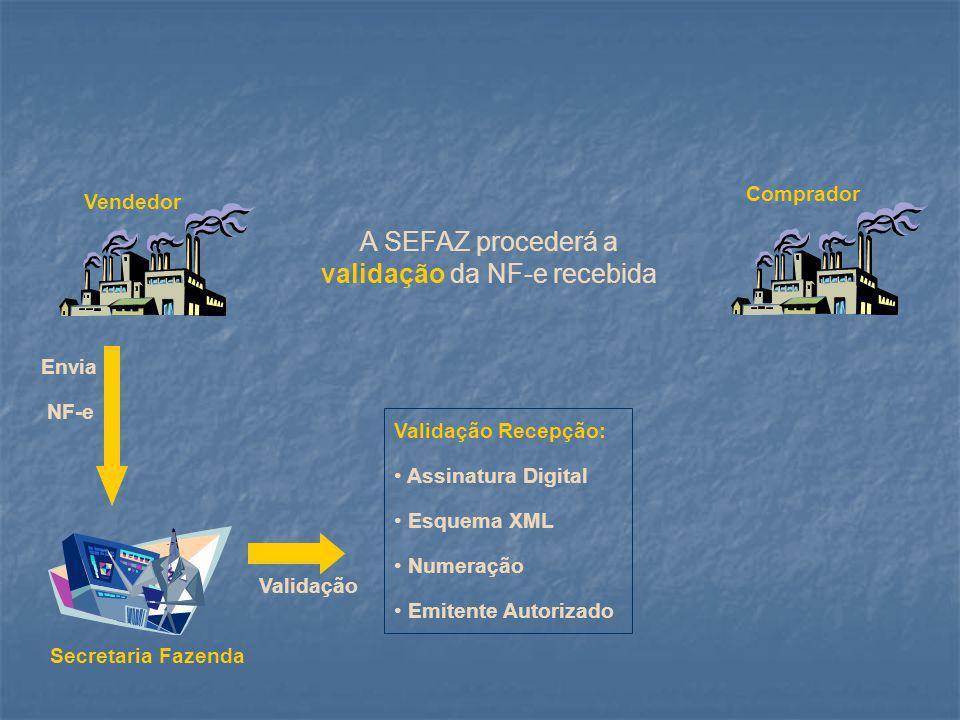 A SEFAZ procederá a validação da NF-e recebida