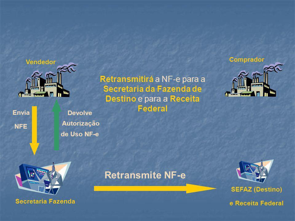 Comprador Vendedor. Retransmitirá a NF-e para a Secretaria da Fazenda de Destino e para a Receita Federal.