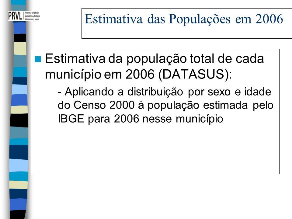 Estimativa das Populações em 2006