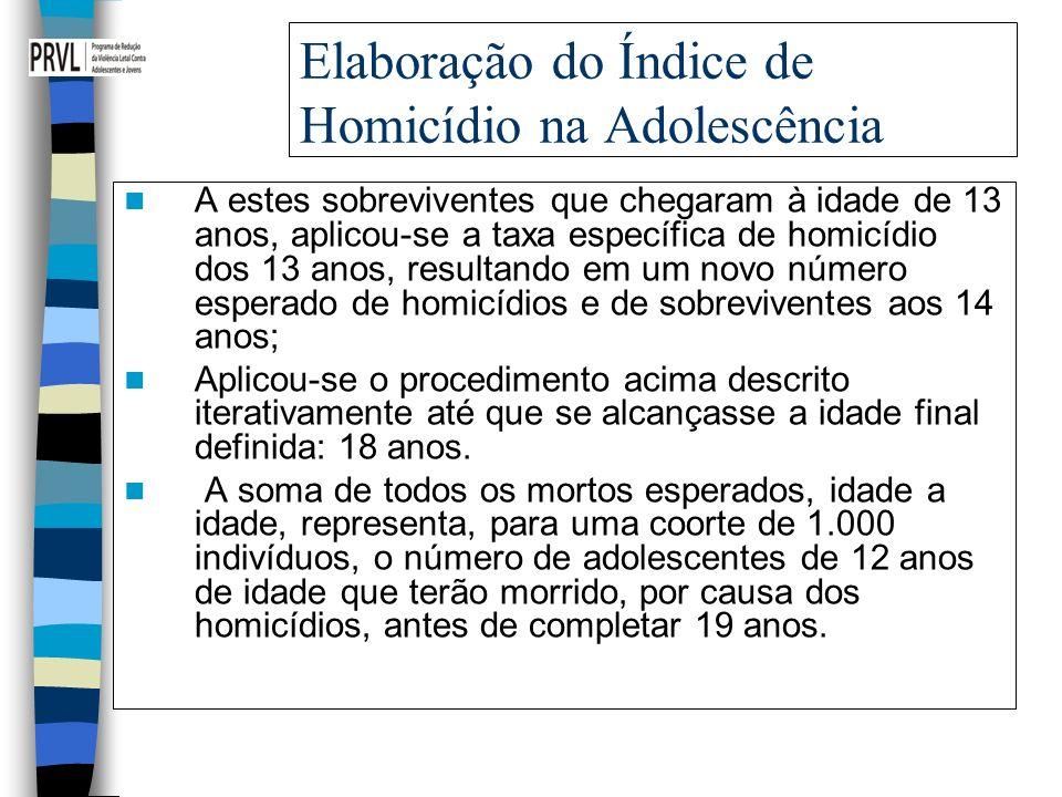 Elaboração do Índice de Homicídio na Adolescência