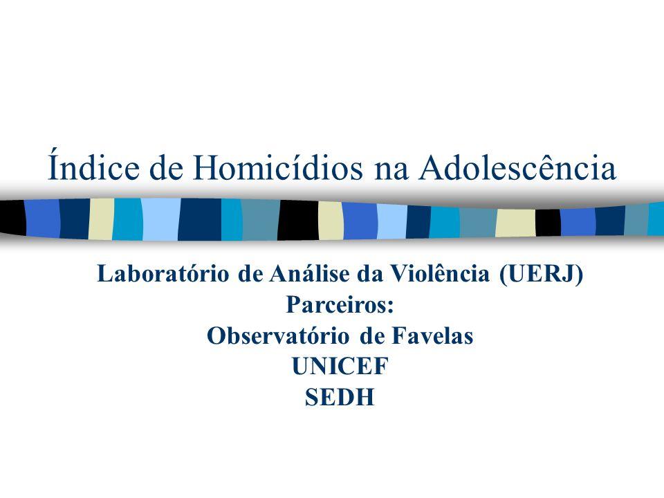 Índice de Homicídios na Adolescência