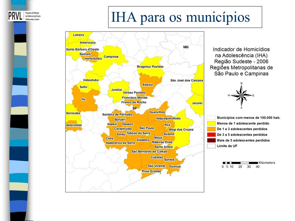 IHA para os municípios