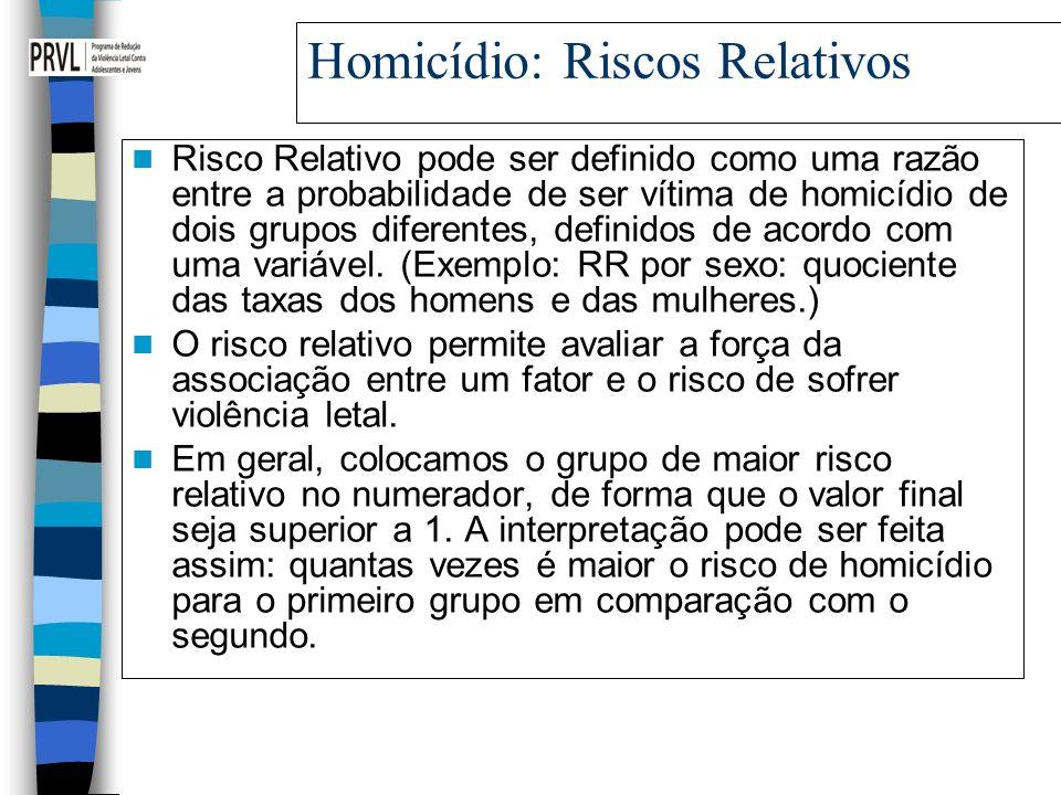 Homicídio: Riscos Relativos