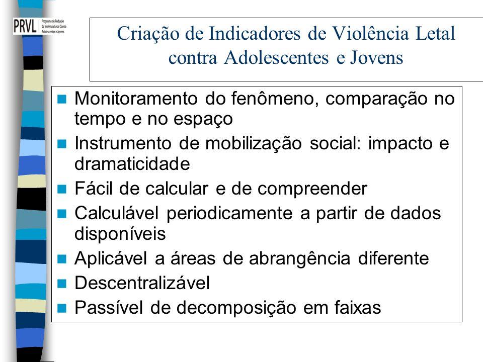 Criação de Indicadores de Violência Letal contra Adolescentes e Jovens