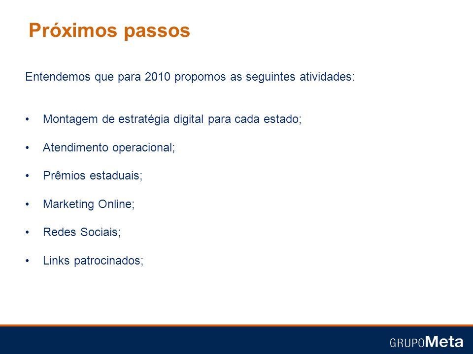 Próximos passos Entendemos que para 2010 propomos as seguintes atividades: Montagem de estratégia digital para cada estado;