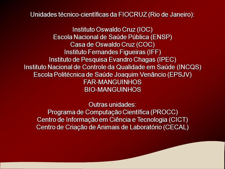 Unidades técnico-científicas da FIOCRUZ (Rio de Janeiro):
