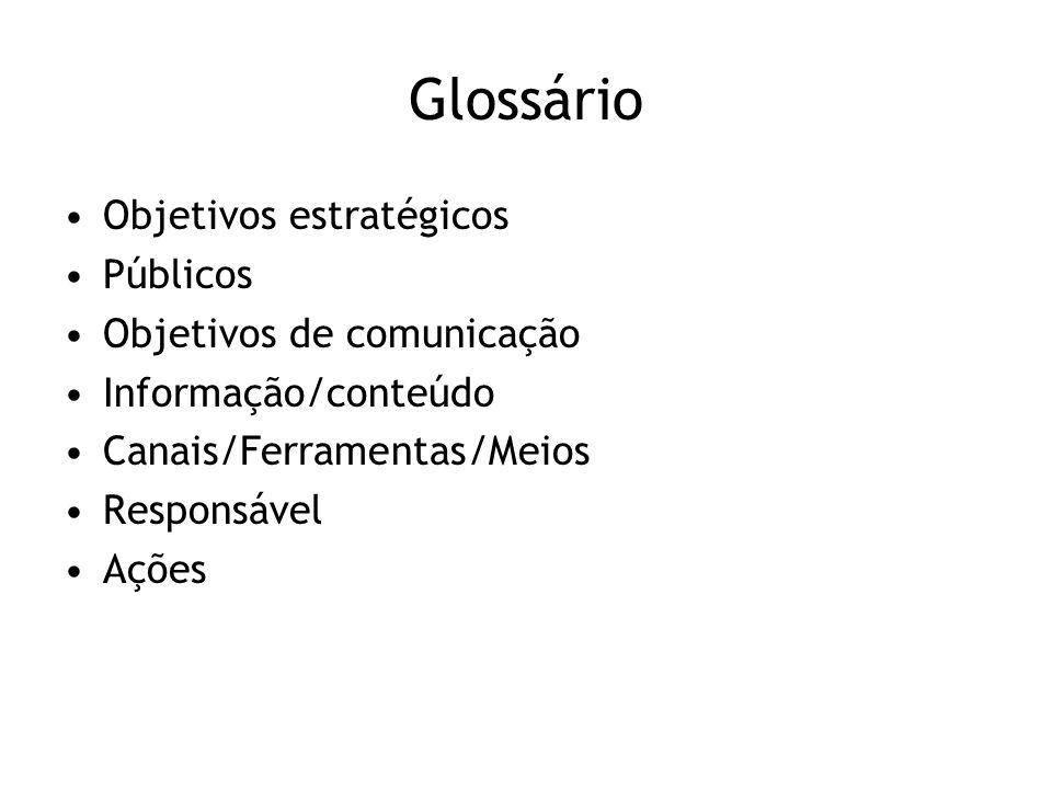 Glossário Objetivos estratégicos Públicos Objetivos de comunicação