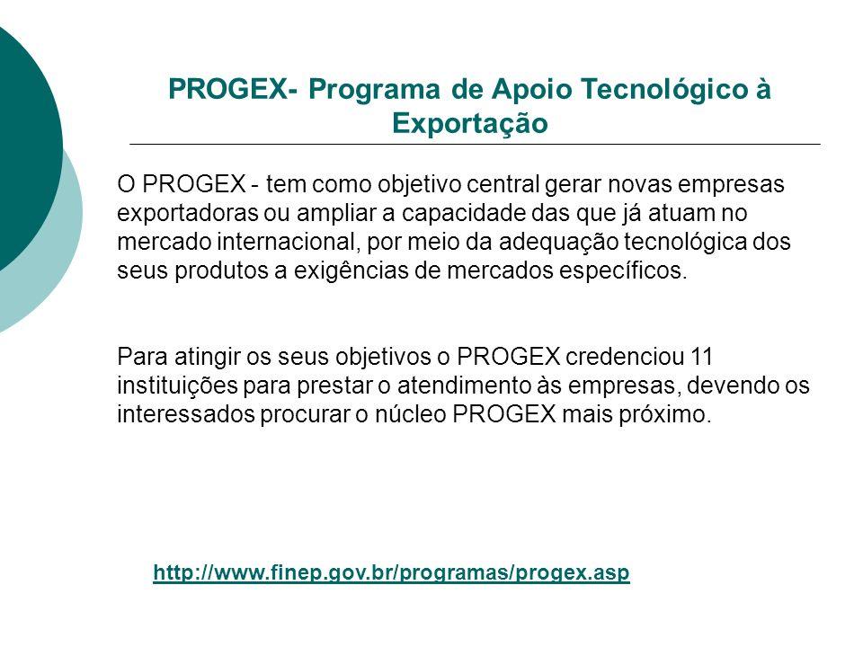 PROGEX- Programa de Apoio Tecnológico à Exportação