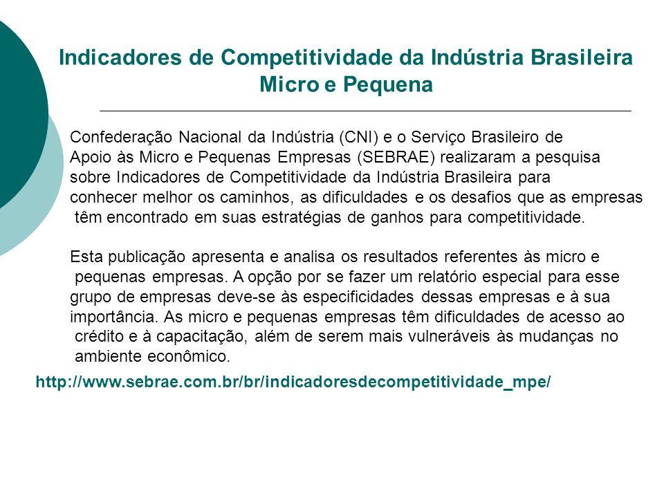 Indicadores de Competitividade da Indústria Brasileira