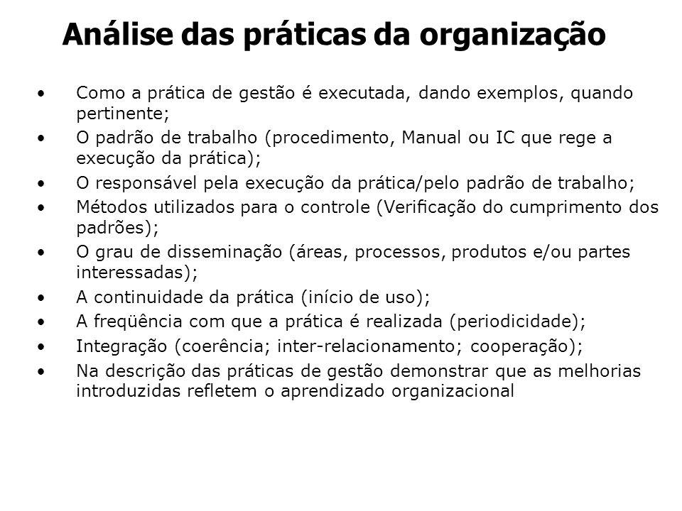 Análise das práticas da organização