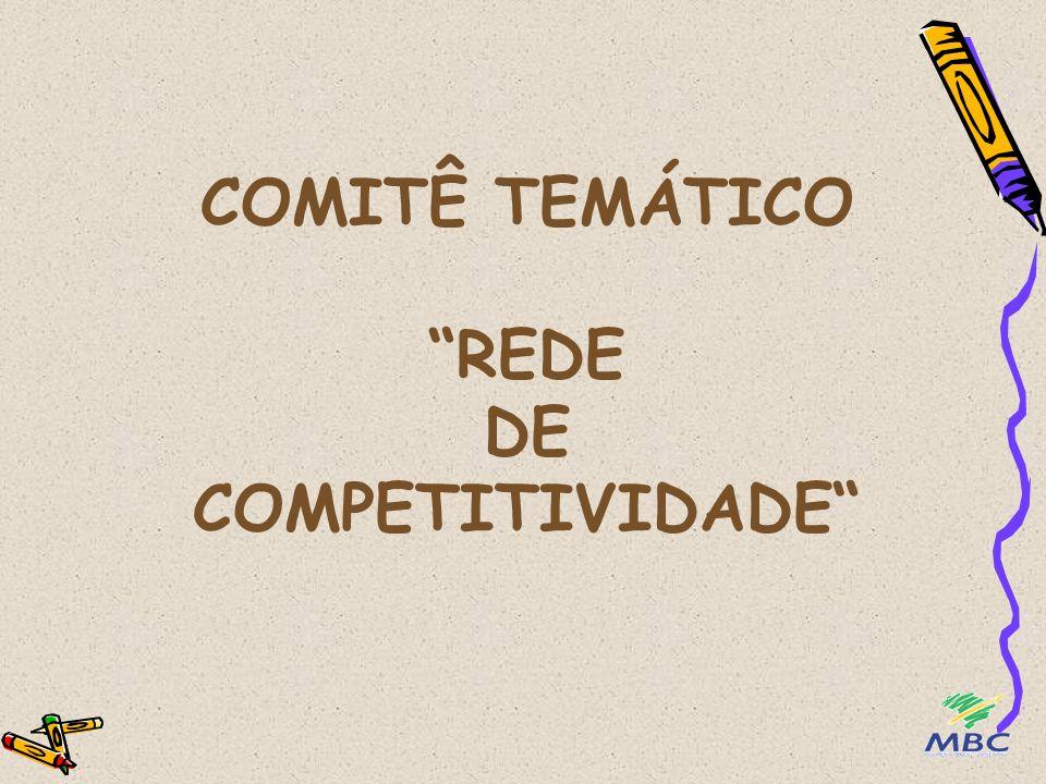 COMITÊ TEMÁTICO REDE DE COMPETITIVIDADE