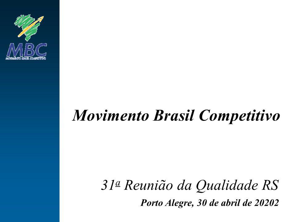 Movimento Brasil Competitivo Porto Alegre, 30 de abril de 20202