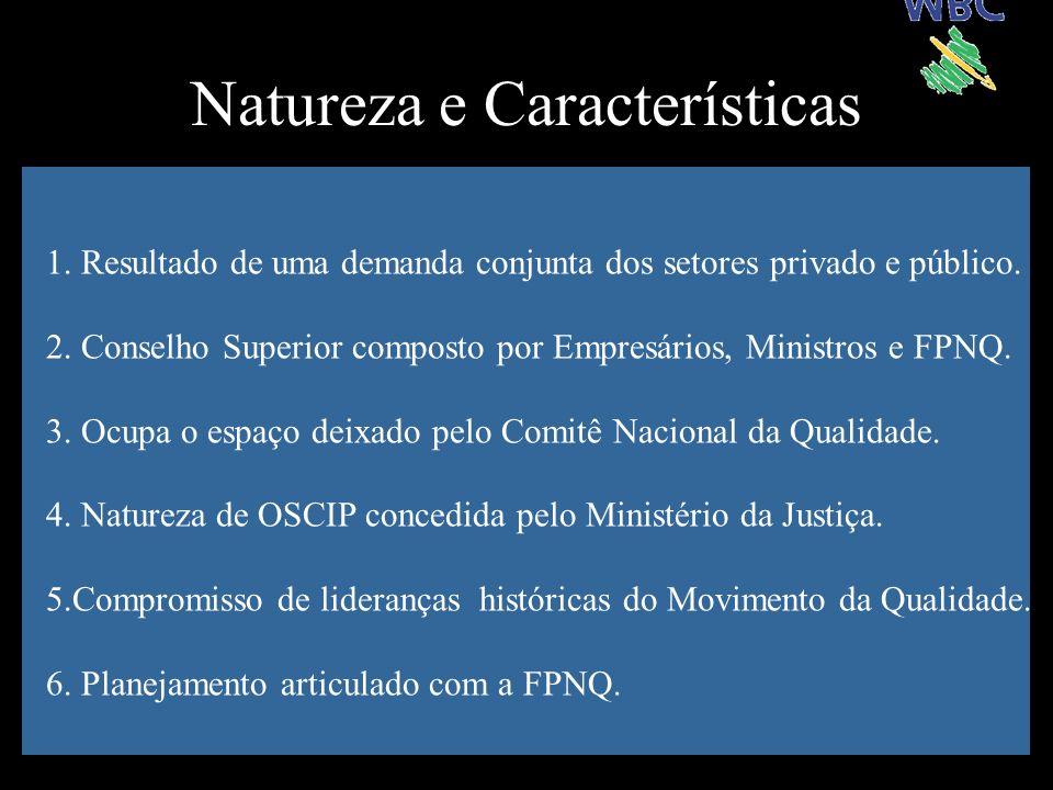 Natureza e Características