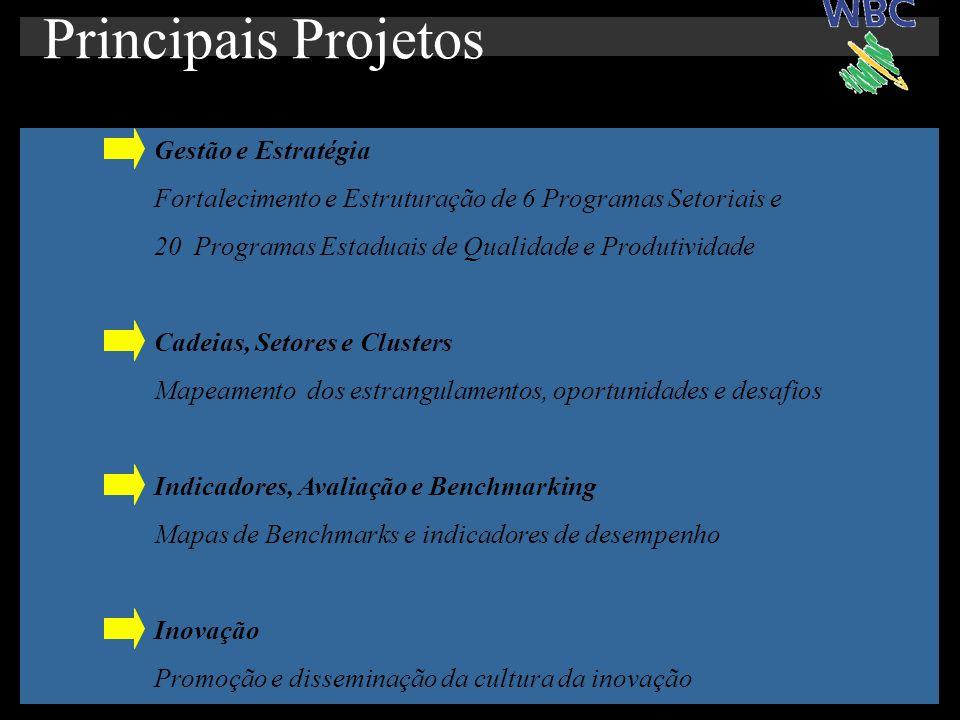 Principais Projetos Gestão e Estratégia