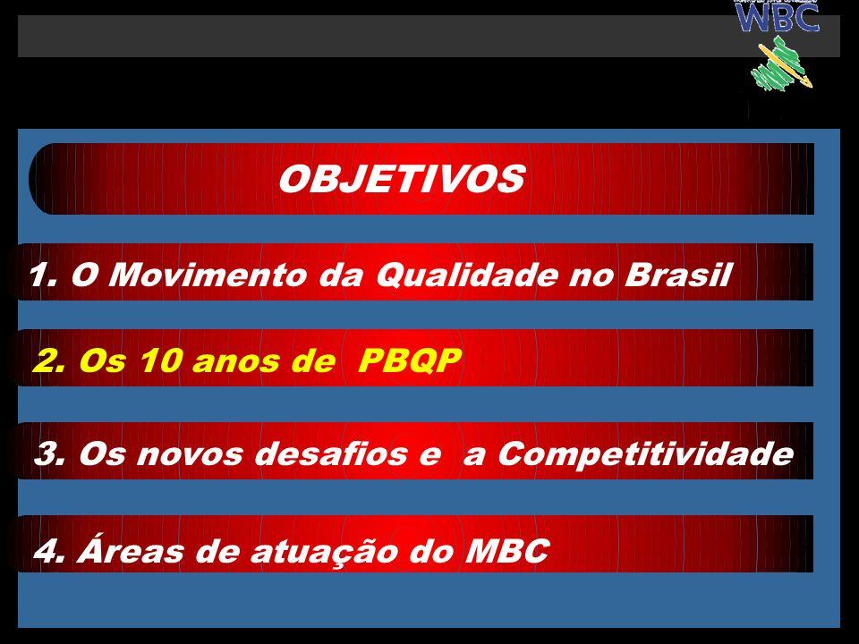 OBJETIVOS 1. O Movimento da Qualidade no Brasil 2. Os 10 anos de PBQP